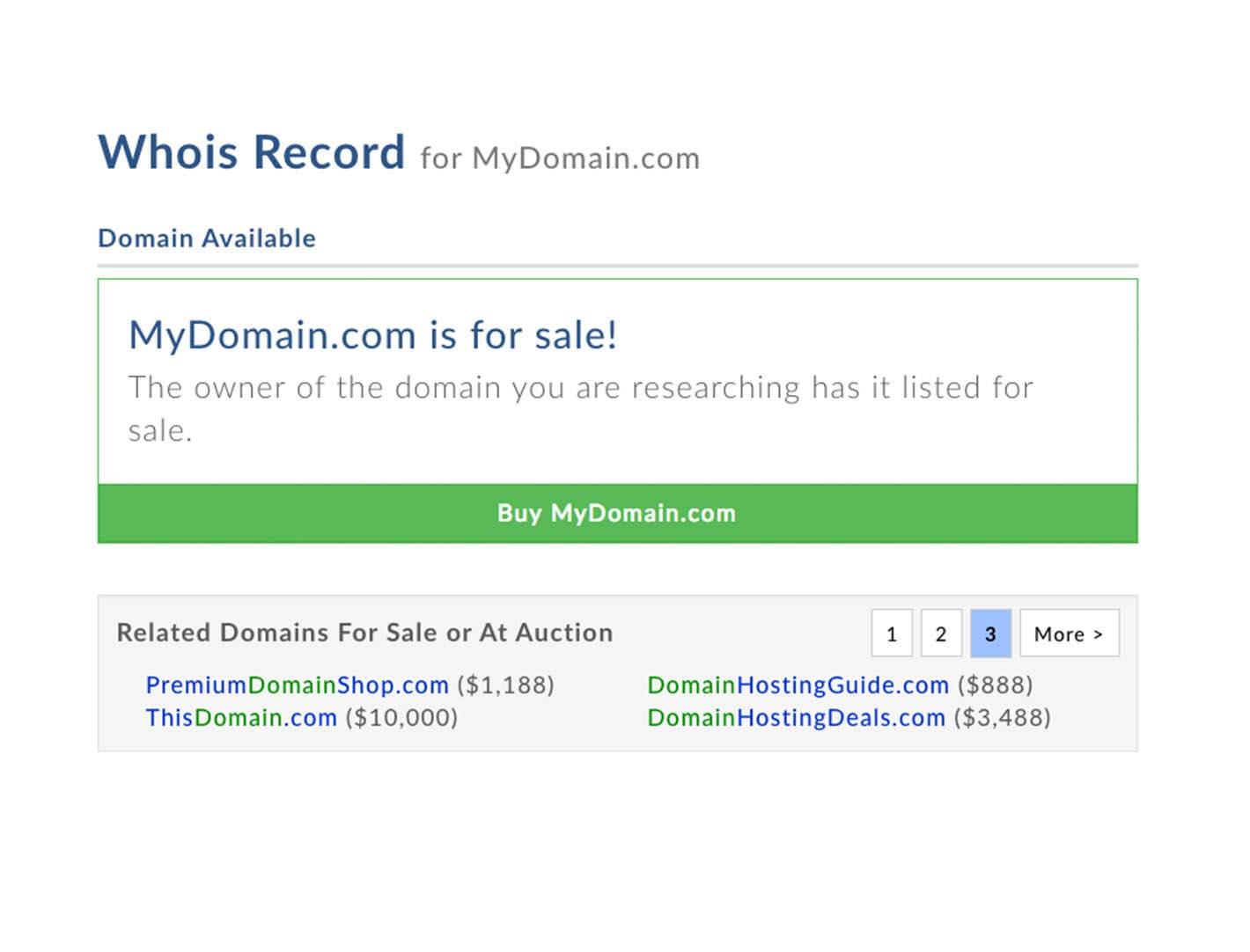 Domain sales status